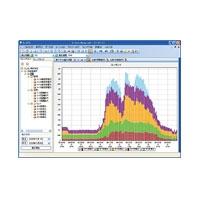 Monitoring / Analyzing Software